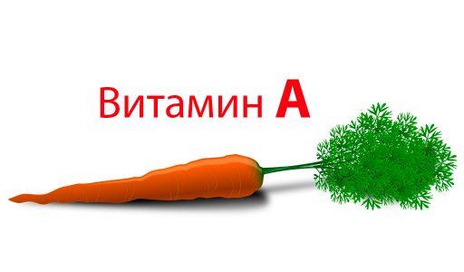 Все, что вы хотели знать о витамине А
